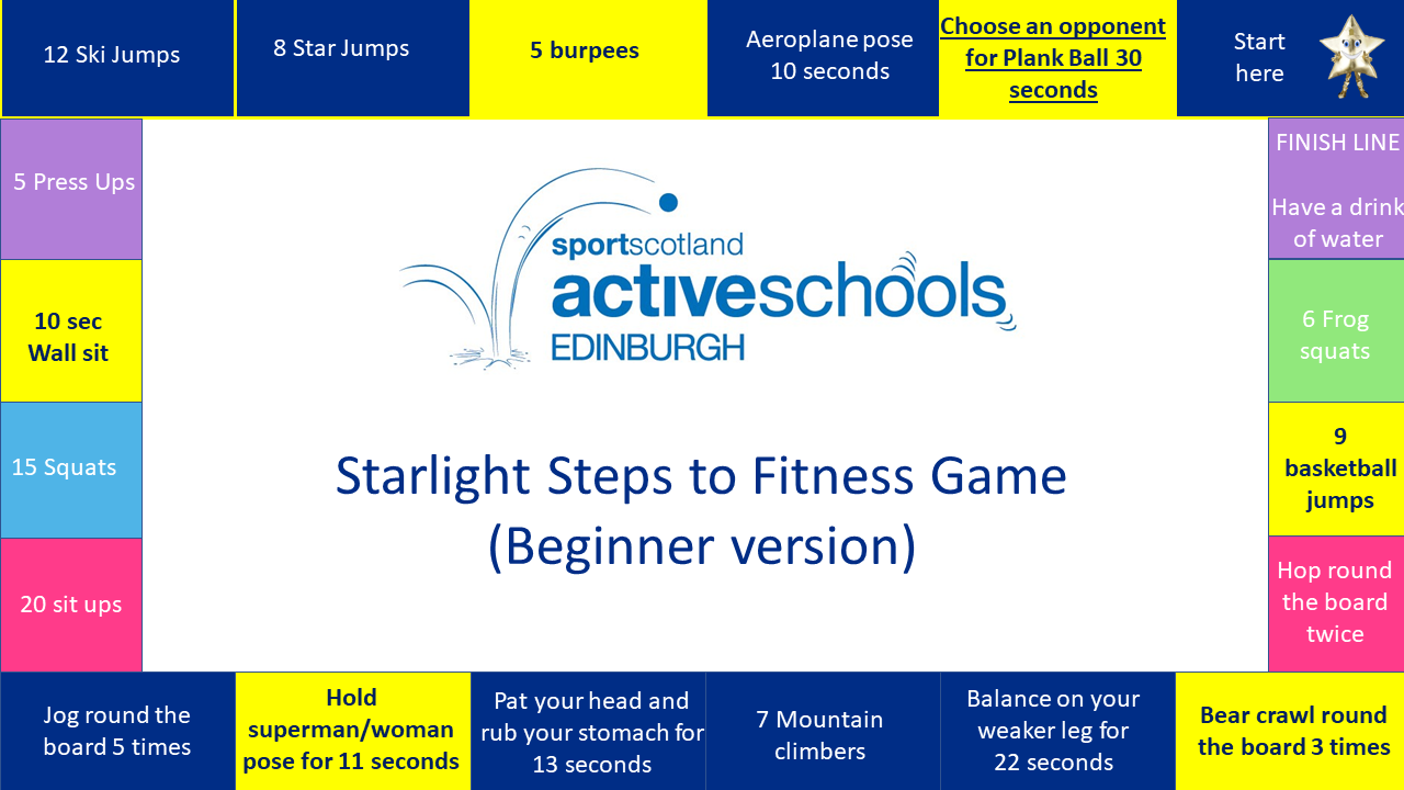 Active Schools fitness board.  Top right corner of the board is the start point.  Moving from Right to left round the square.  After rolling the dice, each square has a fitness challenge to do if you land on it.  Choose an opponent for plank ball for 30 seconds, Aeroplane pose for 10 seconds, 5 burpees, 8 star jumps, 12 ski jumps, 5 press ups, 10 second wall sit, 15 squats, 20 sit ups, jog round the board 5 times, hold superman/woman pose for 11 seconds, pat your head and rub your stomach for 13 seconds, 7 mountain climbers, balance on your weak leg for 22 seocnds, bear crawl round the board 3 times, hop round the board twice, 9 basketball jumps, 6 frog squats, finsh line - have a drink of water.